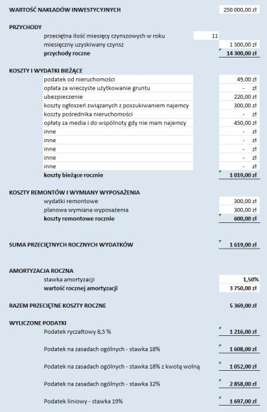optymalizacja podatkowa przykład 1