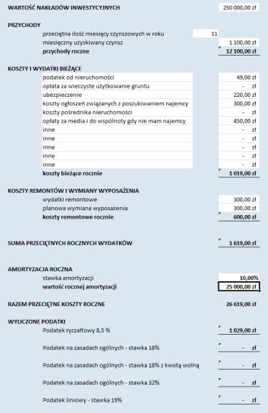 optymalizacja podatkowa przykład 2